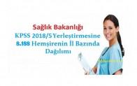 KPSS 2018/5 Yerleştirmesinde 8 Bin 188 Hemşirenin İl Bazında Dağılımı