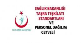Sağlık Bakanlığı Taşra Teşkilatı Kadro Standartları Yönetmeliğinde Değişiklik