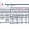 KPSS–2018/4 ile Atanan 4/b'li Sağlık Personeli Maaşları